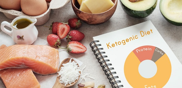 The Keto Diet – Ultimate Guide